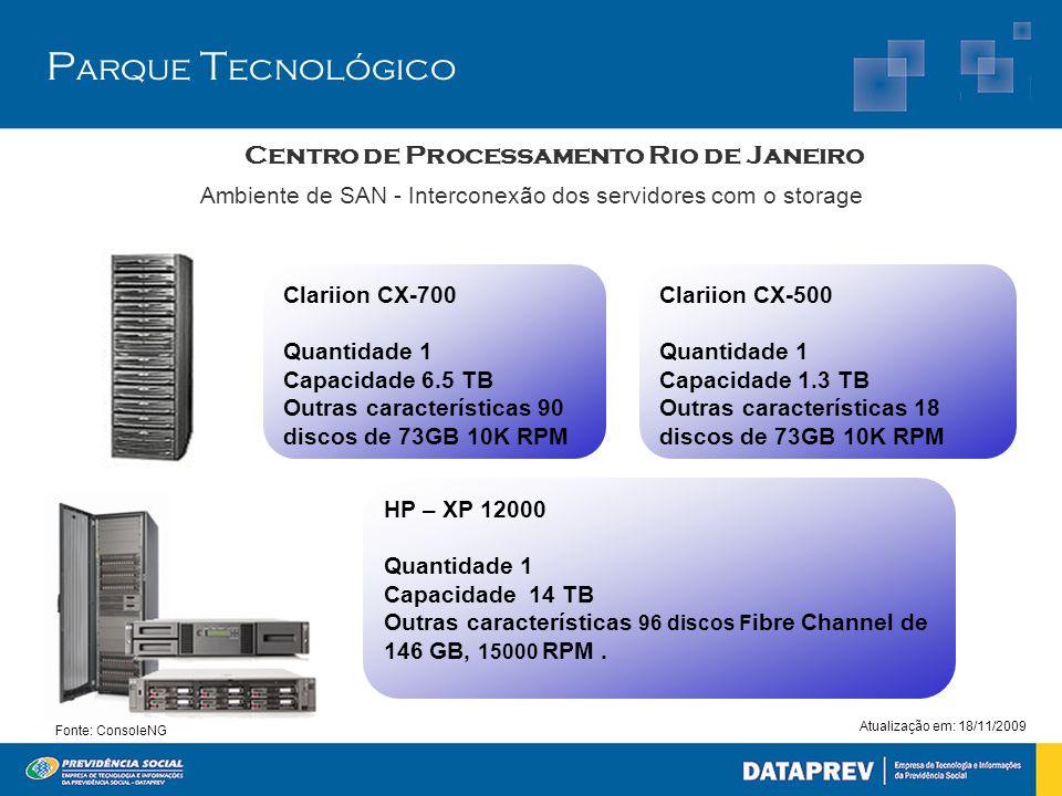 Fonte: ConsoleNG Clariion CX-700 Quantidade 1 Capacidade 6.5 TB Outras características 90 discos de 73GB 10K RPM HP – XP 12000 Quantidade 1 Capacidade