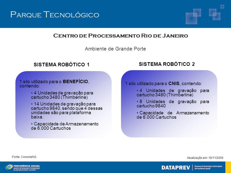 P arque T ecnológico Centro de Processamento Rio de Janeiro SISTEMA ROBÓTICO 1 1 silo utilizado para o BENEFÍCIO, contendo: 4 Unidades de gravação par