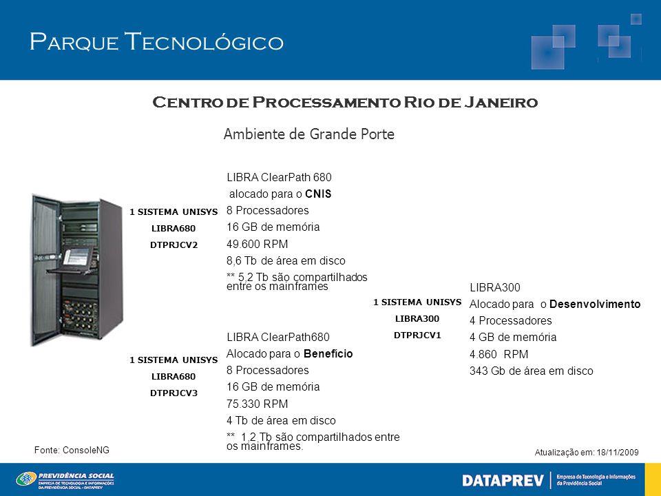P arque T ecnológico Centro de Processamento Rio de Janeiro Fonte: ConsoleNG 1 SISTEMA UNISYS LIBRA680 DTPRJCV2 LIBRA ClearPath 680 alocado para o CNI