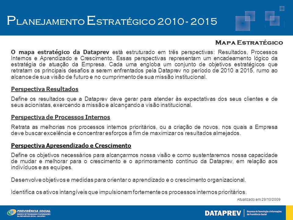 Mapa Estratégico Atualizado em 29/10/2009 P lanejamento E stratégico 2010 - 2015 O mapa estratégico da Dataprev está estruturado em três perspectivas: