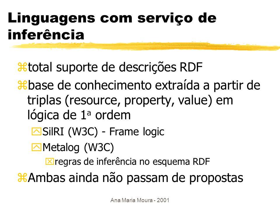 Ana Maria Moura - 2001 RDF query zConsulta ao metadado estrutural de um recurso