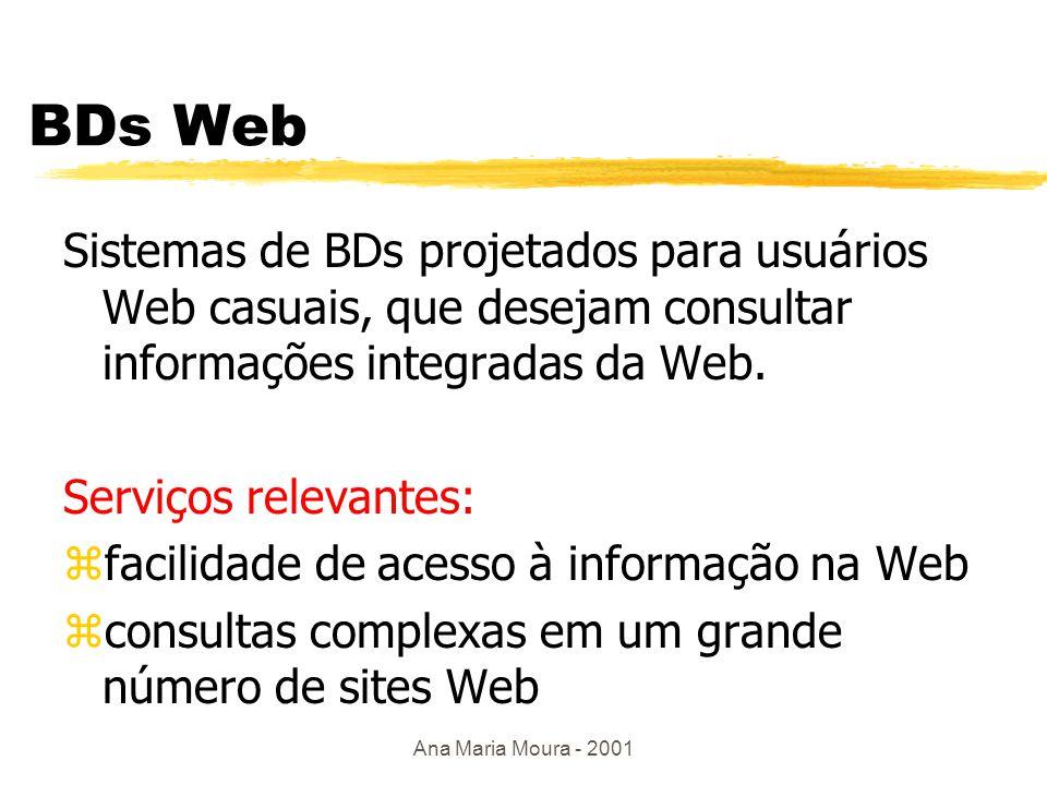 Ana Maria Moura - 2001 Linguagens com serviço de inferência ztotal suporte de descrições RDF zbase de conhecimento extraída a partir de triplas (resource, property, value) em lógica de 1 a ordem ySilRI (W3C) - Frame logic yMetalog (W3C) xregras de inferência no esquema RDF zAmbas ainda não passam de propostas