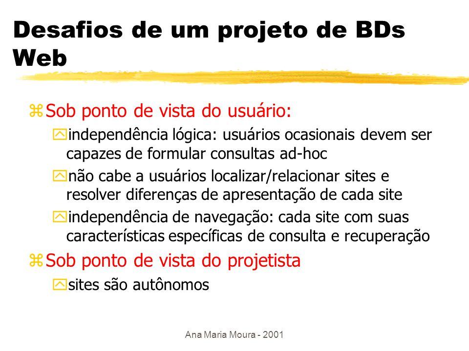 Ana Maria Moura - 2001 BDs Web Sistemas de BDs projetados para usuários Web casuais, que desejam consultar informações integradas da Web.