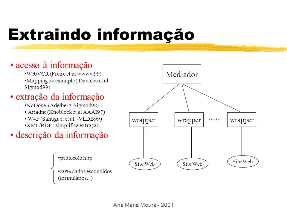 Ana Maria Moura - 2001 Construindo um BD Web zLocalizar informação zExtrair fontes de informação (Wrappers) yextrair esquemas (RDF, por exemplo) ymodelos Web zIntegrar fontes yesquema + integração semântica (uso de ontologias) zProcessar de consultas