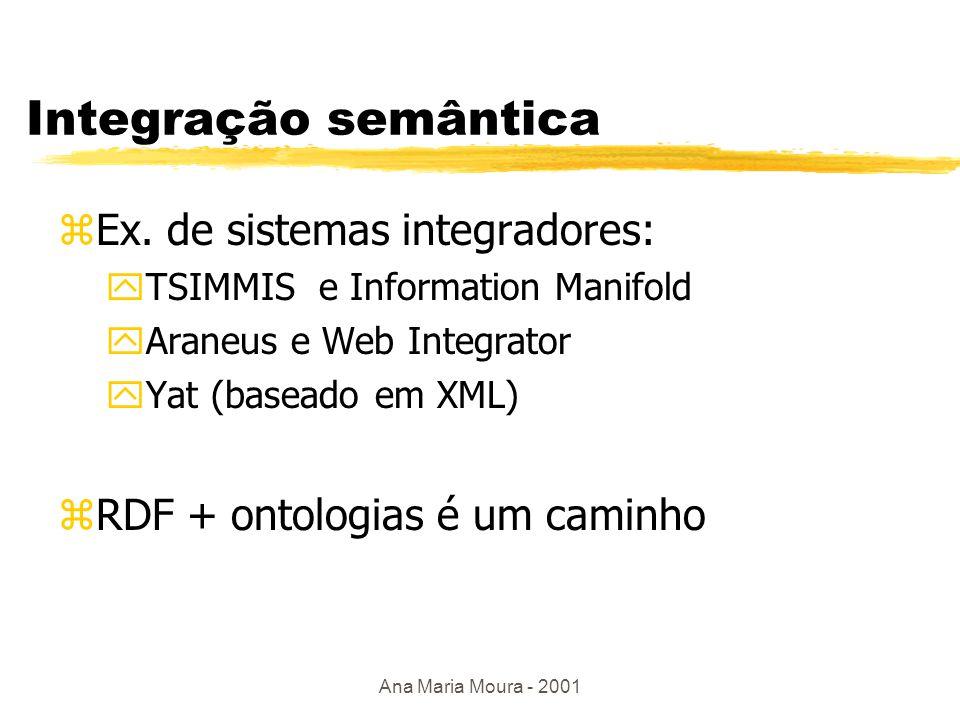 Ana Maria Moura - 2001 Como integrar diferentes representações de um mesmo conceito.