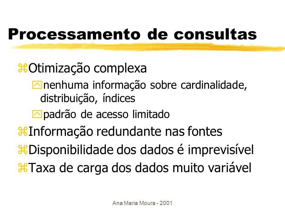 Ana Maria Moura - 2001 Integração semântica zEx.