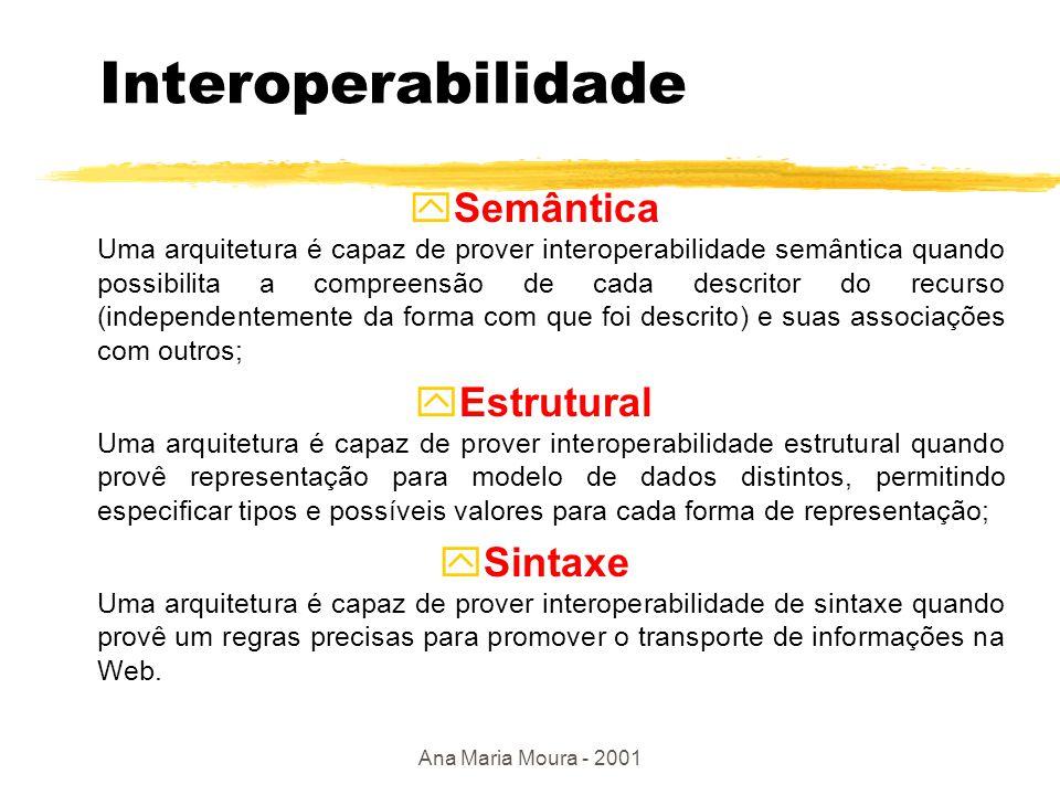 Ana Maria Moura - 2001 Visão semântica da Web zDepende da capacidade de promover intercâmbio de informações .