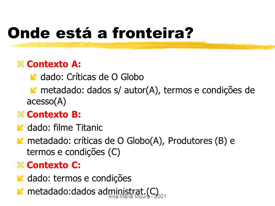 Ana Maria Moura - 2001 Dado X Metadado dados s/ autor Termos e Condições Críticas: O Globo AB C Titanic Produtores Termos e condições dados administr