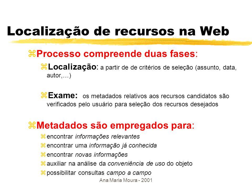 Ana Maria Moura - 2001 Papel do metadado na Web y Identificar  Localizar ( informação s/ identif.