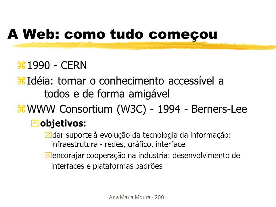 Ana Maria Moura - 2001 Sumário zWeb: evolução história zMecanismos de busca zSemântica na Web zMetadados zTecnologias de suporte à interoperabilidade yXML yRDF zAcesso/extração/integração de informação na Web zConclusões e tendências