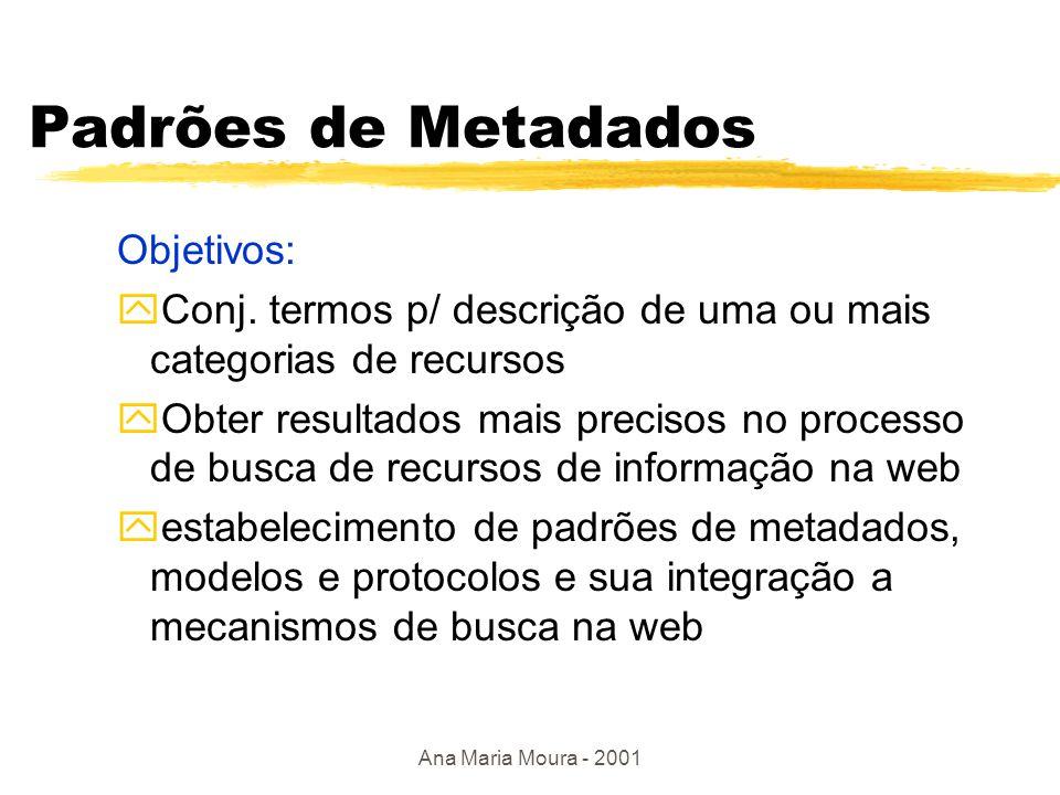 Ana Maria Moura - 2001 Soluções Propostas (W3C) zPadrões de metadados zXML zRDF zOntologias
