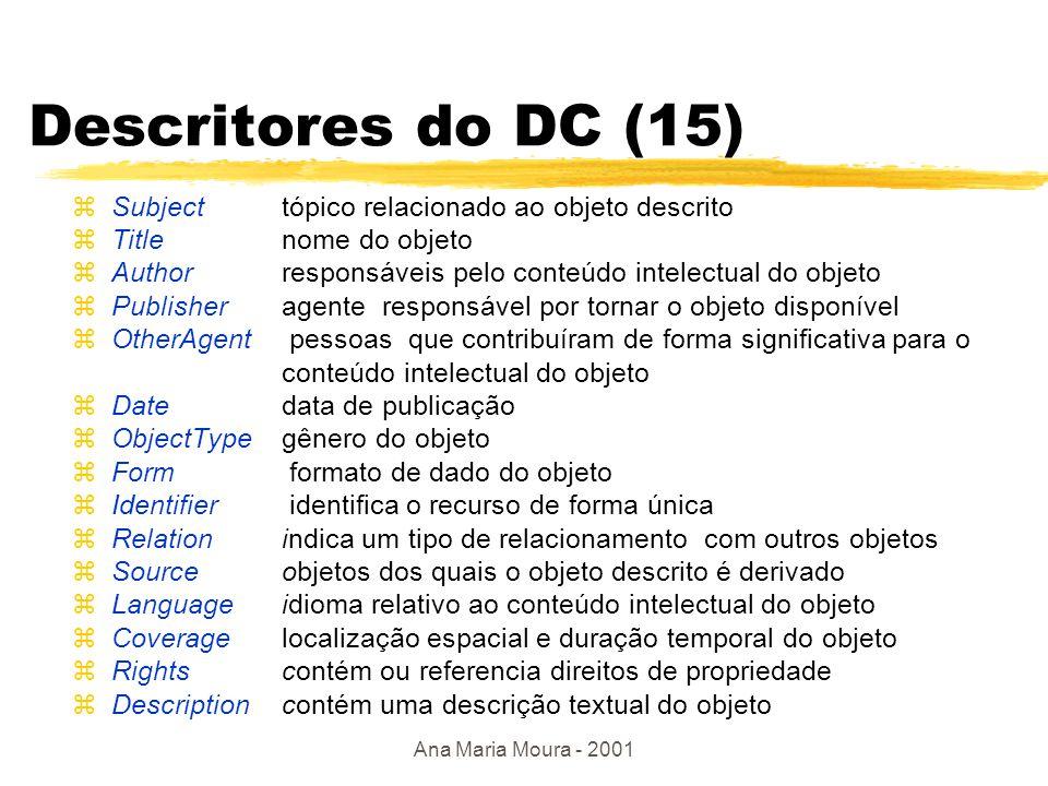 Ana Maria Moura - 2001 Dublin Core z(DLOs): documentos vistos como objetos yassociado a arquiteturas de metadados zObjetivos: ydescrever as propriedades dos objetos ypermitir descritores extras específicos a um domínio ya descrição de elementos é opcional ytodos os elementos do DC podem se repetir yelementos autos explicativos zpadrão W3C