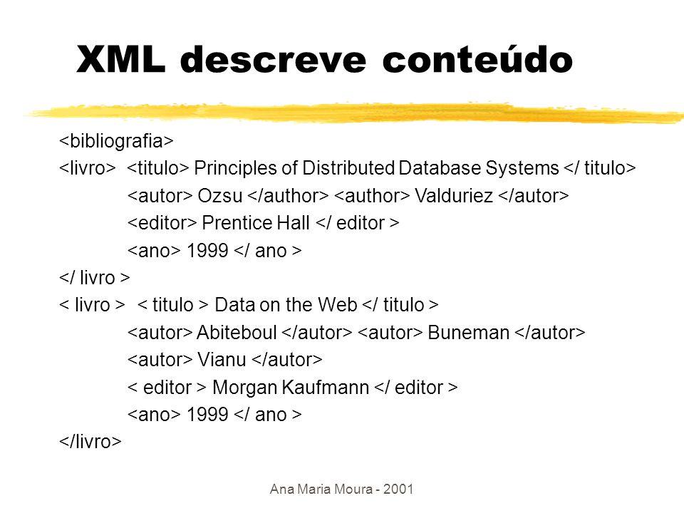 Ana Maria Moura - 2001 XML: Extended Markup Language zObjetivos yrepresentar a semântica dos dados de forma estruturada (dados e metadados) ypadrão para representar e intercambiar dados estruturados na Internet ypermitir modelar dados heterogêneos gerados a partir de BDs ou processadores de texto, de forma que máquinas de busca possam localizá-los e processar documentos ou registros heterogêneos yconsultar conteúdo de documentos na Web zsuporta a regra dourada ( the golden rule )