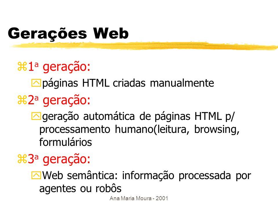 Ana Maria Moura - 2001 A Web: um pouco de história z1993 Mosaic:  50 sites z1994: primeiras máquinas de busca (webcrawler, wwww) z1996: US$ 1 bilhão compras na Internet (150 países) z1997: 1 milhão de sites z1998: 300mil provedores z2000: + de 1 bilhão de páginas Web