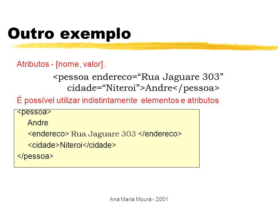 Ana Maria Moura - 2001 Atributos zPropriedades das marcações ypares constituídos de: (nome, valor) Exemplo: Principles of Distributed Database Systems Ozsu Valduriez … English