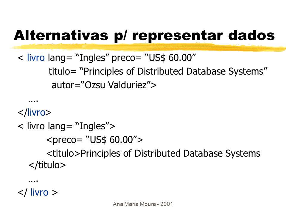 Ana Maria Moura - 2001 Observações  O único tipo de dado que pode ser definido para um atributo é a seqüência de caracteres.