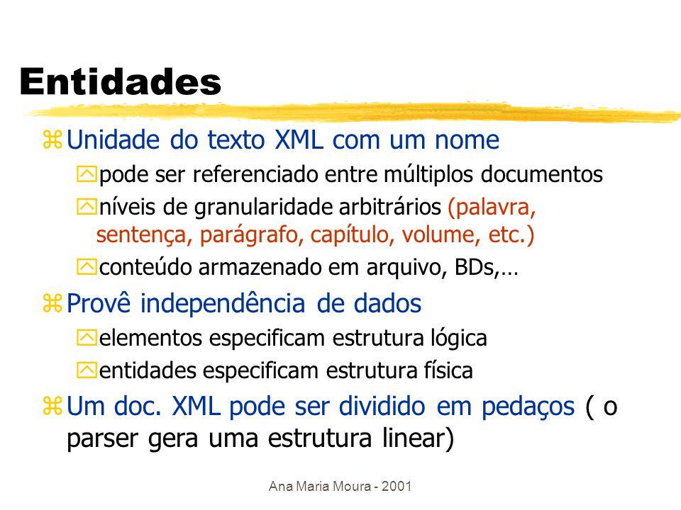 Ana Maria Moura - 2001 Alternativas p/ representar dados < livro lang= Ingles preco= US$ 60.00 titulo= Principles of Distributed Database Systems autor= Ozsu Valduriez > ….