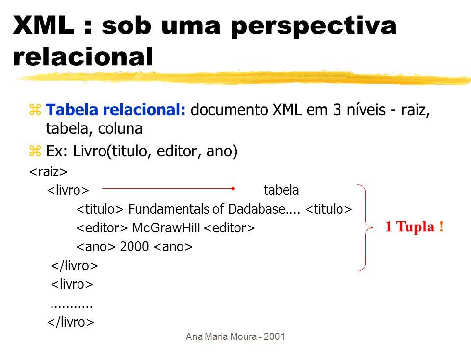 Ana Maria Moura - 2001 Identificadores e referências zElementos podem ter identificadores únicos, podendo ser utilizados como referências Navathe Elmasri Fundamental of Database Systems Mc GrawHill 2000