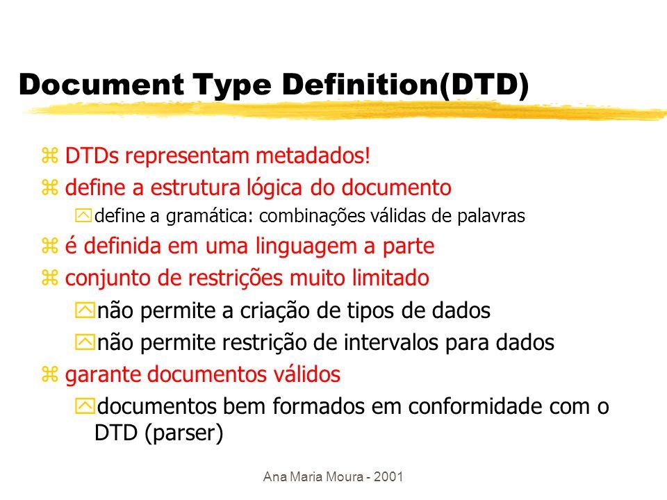 Ana Maria Moura - 2001 XML: modelo de dados semi- estruturados Livro Titulo Editor Ano McGrawHillFundamentals of...