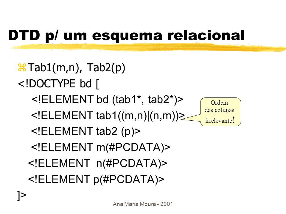 Ana Maria Moura - 2001 Exemplo de um DTD <!DOCTYPE bd [ ]>