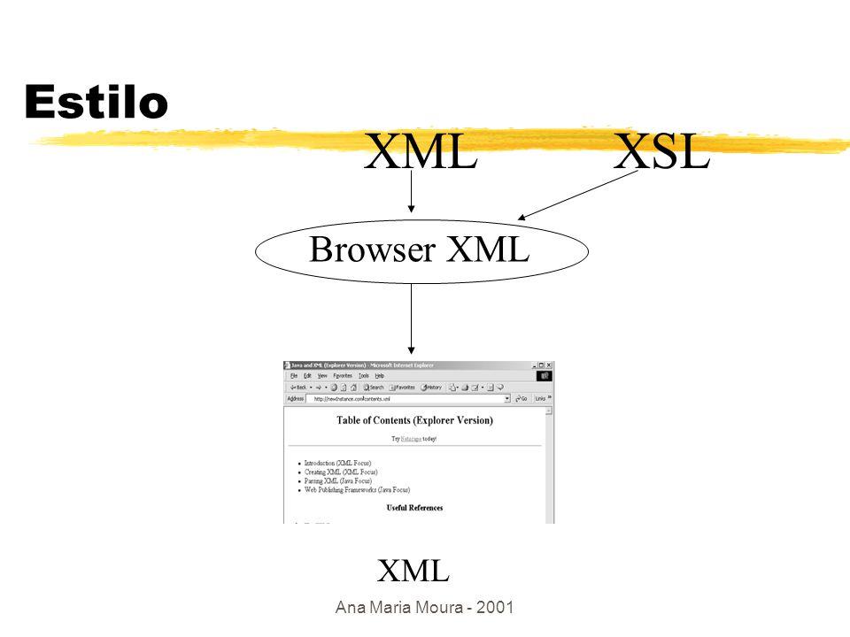 Ana Maria Moura - 2001 XML: estilo, formatação e transformação zXML define estrutura e conteúdo de documento, não define apresentação zLinguagem de estilo: define regras para a exibição de um documento XML -XSL: extended style language) zLinguagem de transformação: define regras para a transformação de uma linguagem XML em outra linguagem XML.