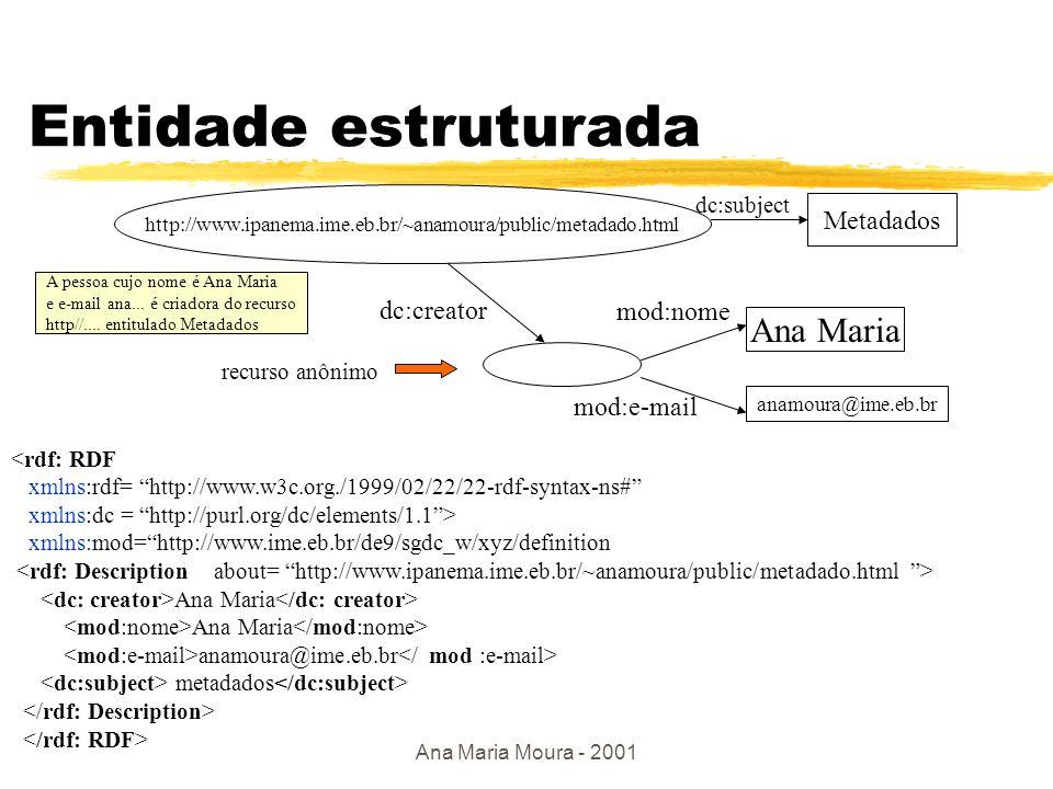 Ana Maria Moura - 2001 RDF http://www.ipanema.ime.eb.br/~anamoura/public/metadado.html Ana Maria Documento Valor dc:creator Metadados <rdf: RDF xmlns:rdf= http://www.w3c.org./1999/02/22/22-rdf-syntax-ns# xmlns:dc = http://purl.org/dc/elements/1.1 > Ana Maria metadados dc:subject