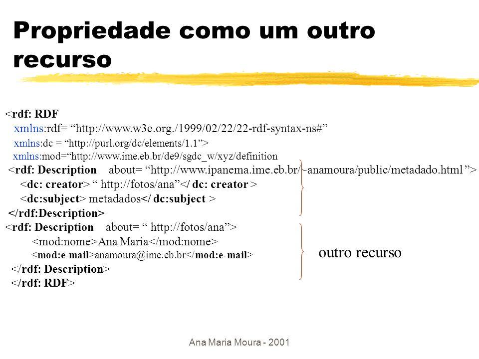 Ana Maria Moura - 2001 Propriedade como um outro recurso http://www.ipanema.ime.eb.br/~anamoura/public/metadado.html Metadados dc:subject http://fotos/ana/ Ana Maria anamoura@ime.eb.br mod:nome mod:e-mail dc:creator