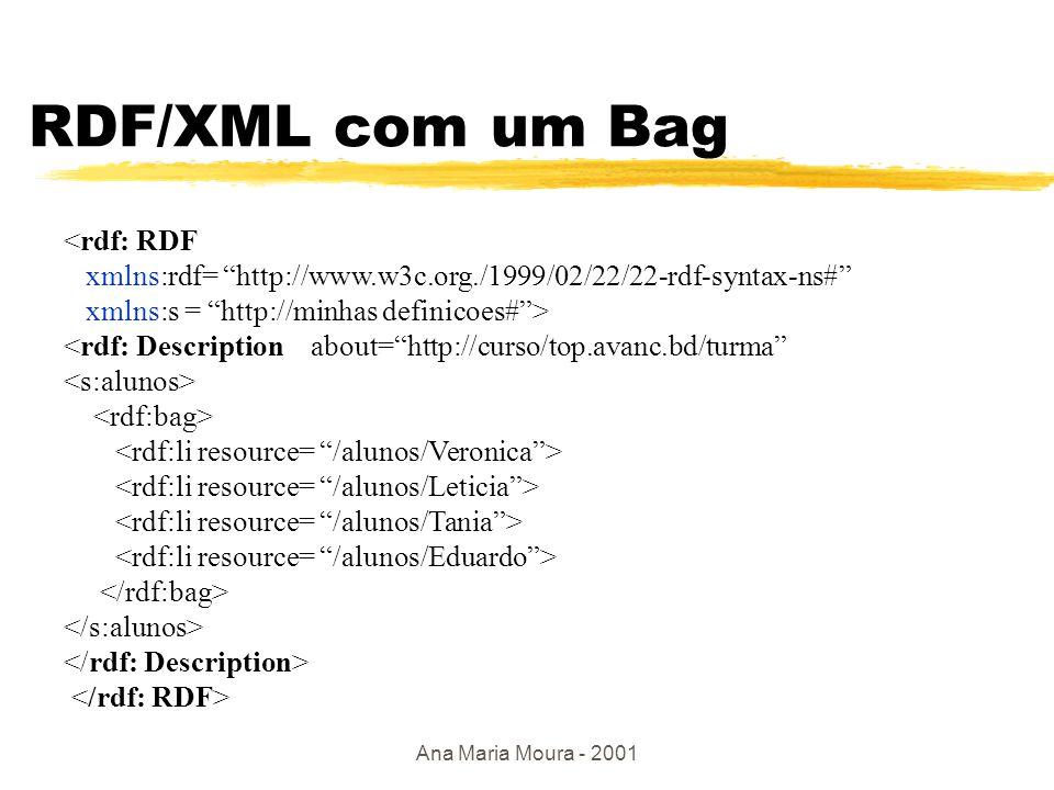 Ana Maria Moura - 2001 Coleções em RDF http://curso/top.avanc.bd/turma rdf:bag / alunos/Veronica / alunos/Eduardo / alunos/Leticia / alunos/Eduardo rdf:type rdf:_1 rdf:_4 …..