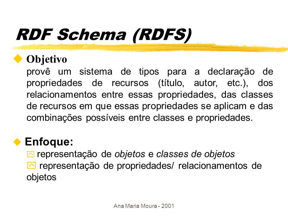 Ana Maria Moura - 2001 RDF/XML com um Bag <rdf: RDF xmlns:rdf= http://www.w3c.org./1999/02/22/22-rdf-syntax-ns# xmlns:s = http://minhas definicoes# > <rdf: Description about= http://curso/top.avanc.bd/turma