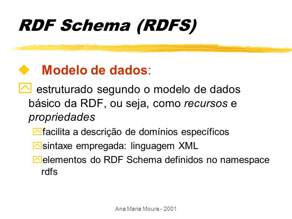 Ana Maria Moura - 2001 RDF Schema (RDFS) u Objetivo provê um sistema de tipos para a declaração de propriedades de recursos (título, autor, etc.), dos relacionamentos entre essas propriedades, das classes de recursos em que essas propriedades se aplicam e das combinações possíveis entre classes e propriedades.
