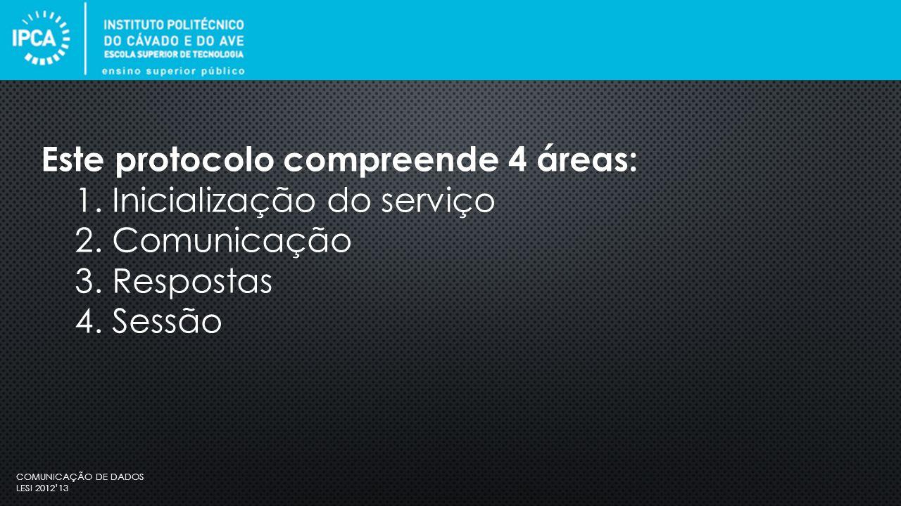 COMUNICAÇÃO DE DADOS LESI 2012'13 A chave MD5 é composta por 16 octetos, enviados em hexadecimal, recorrendo ao uso de caracteres minúsculos.