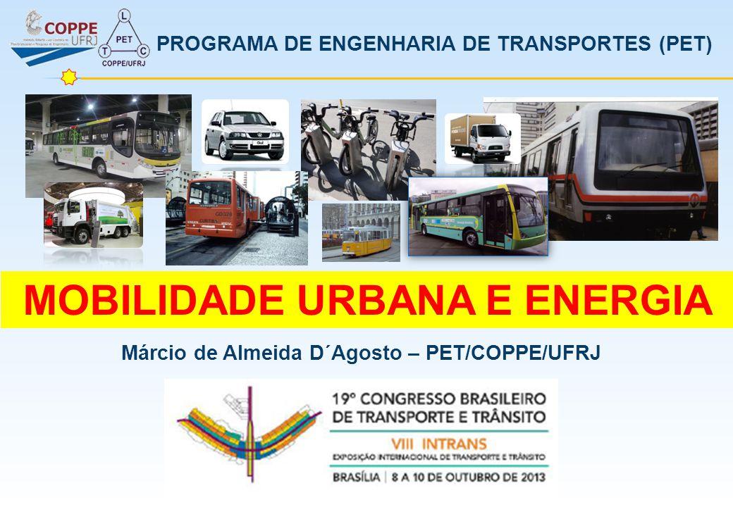 PROGRAMA DE ENGENHARIA DE TRANSPORTES (PET) MOBILIDADE URBANA E ENERGIA Márcio de Almeida D´Agosto – PET/COPPE/UFRJ