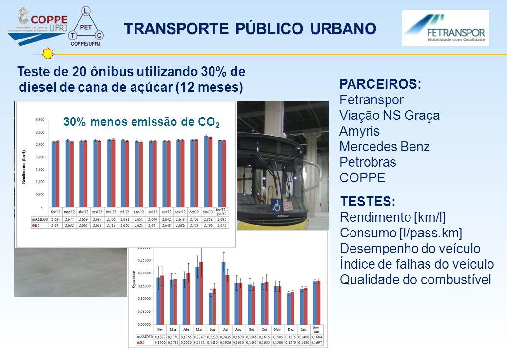 Teste de 20 ônibus utilizando 30% de diesel de cana de açúcar (12 meses) PARCEIROS: Fetranspor Viação NS Graça Amyris Mercedes Benz Petrobras COPPE TE