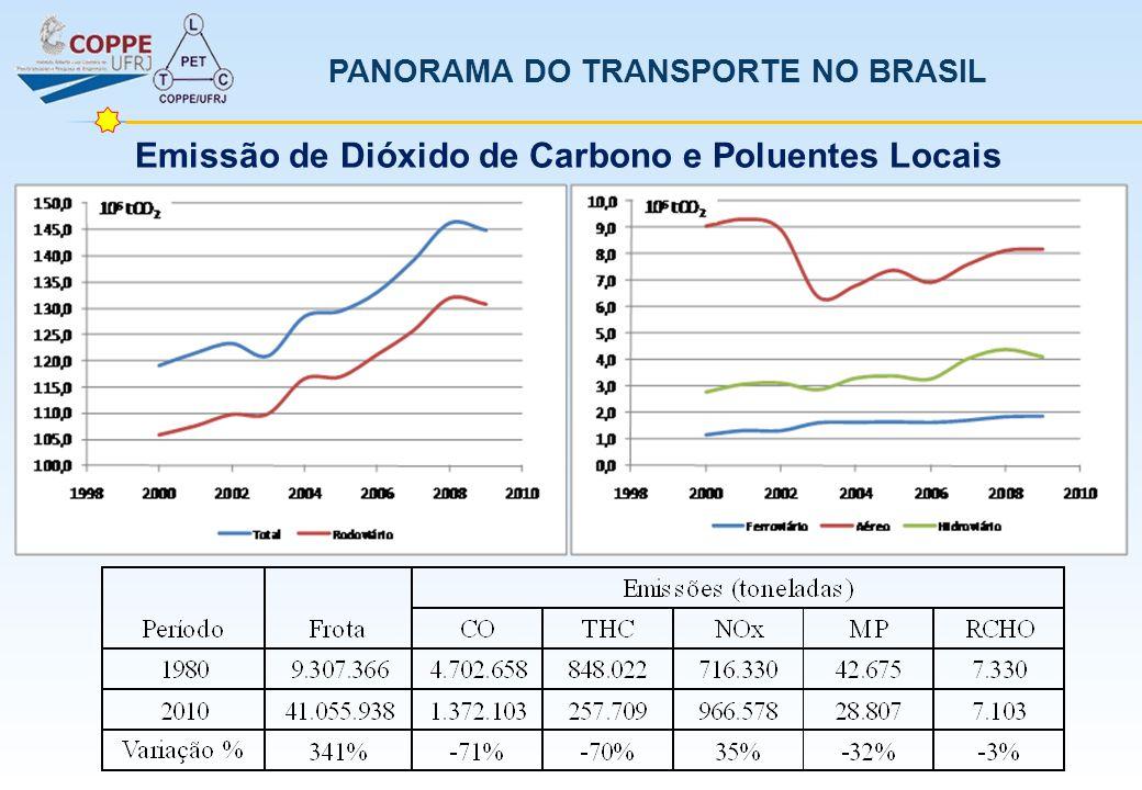 TRANSPORTE PÚBLICO URBANO Motor dianteiro, 12 m, PBT* = 17t, 80 pass/veiculo Diesel: 95% diesel mineral + 5% biodiesel (éster metílico de óleo de soja) AMD10: 70% diesel + 30% diesel de cana de açúcar B20: diesel + biodiesel (éster metílico de óleo de soja) Motor traseiro, 12 m, PBT = 17t, 80 pass/veículo Diesel-gas: diesel ou gás natural (GNC) GNC Dedicado: gás natural comprimido Motor traseiro, 13 m, PBT = 17,2t, 100 pass/veículo Etanol: Etanol hidratado aditivado Híbrido: diesel + eletricidade Sistema de Transporte Público Urbano do Rio de Janeiro Tipo I Tipo II Padron *Total Gross Weight
