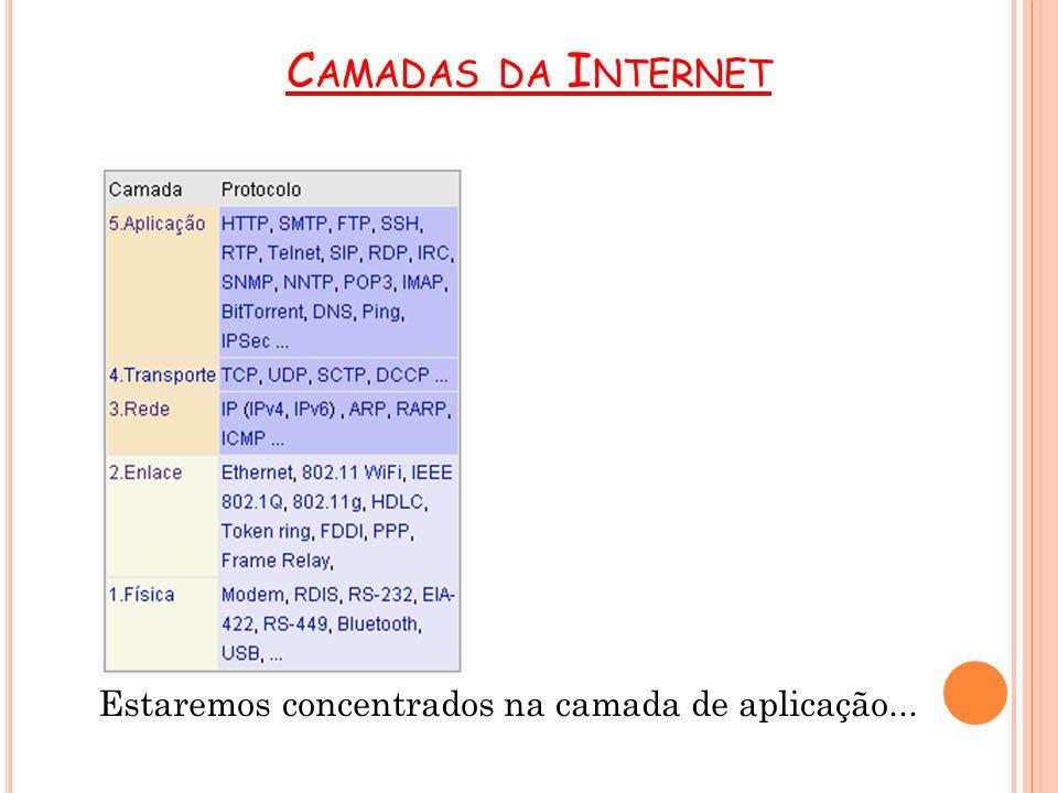 E XPERIMENTOS COM T RACEROUTE Faremos um traceroute para www.ufam.edu.br e observaremos os resultados obtidos com o mesmo.www.ufam.edu.br Comando: tracert www.ufam.edu.br