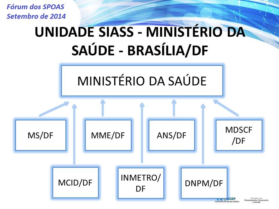 UNIDADE SIASS - MINISTÉRIO DA SAÚDE - BRASÍLIA/DF MINISTÉRIO DA SAÚDE MS/DFMME/DFANS/DF MDSCF /DF MCID/DF INMETRO/ DF DNPM/DF