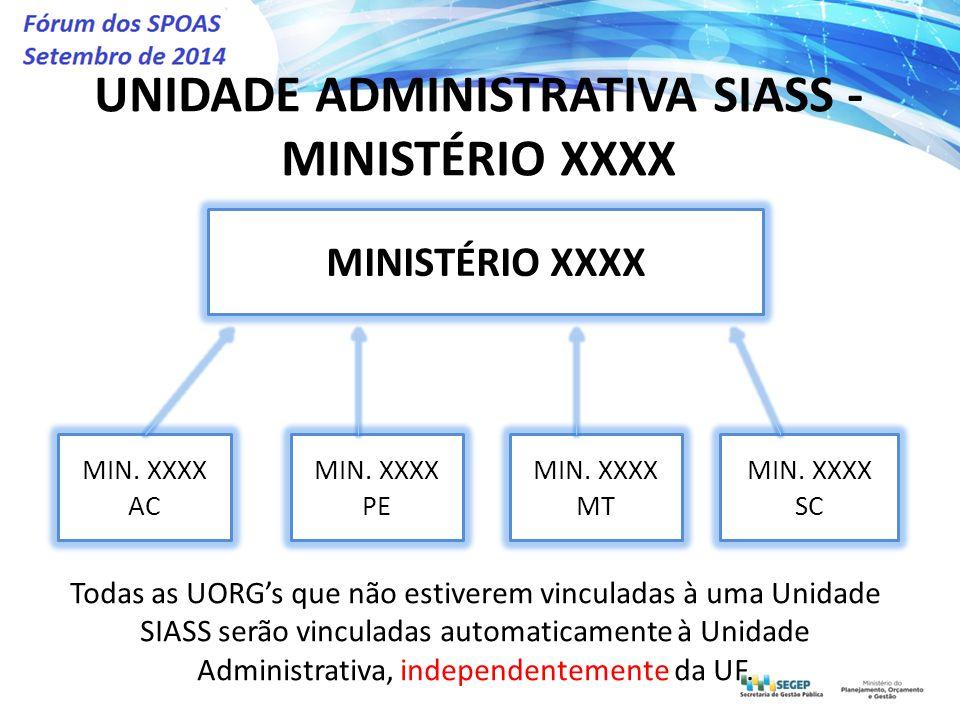 UNIDADE ADMINISTRATIVA SIASS - MINISTÉRIO XXXX MINISTÉRIO XXXX MIN.