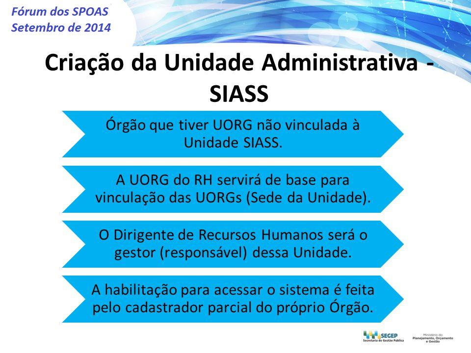 Criação da Unidade Administrativa - SIASS Órgão que tiver UORG não vinculada à Unidade SIASS.