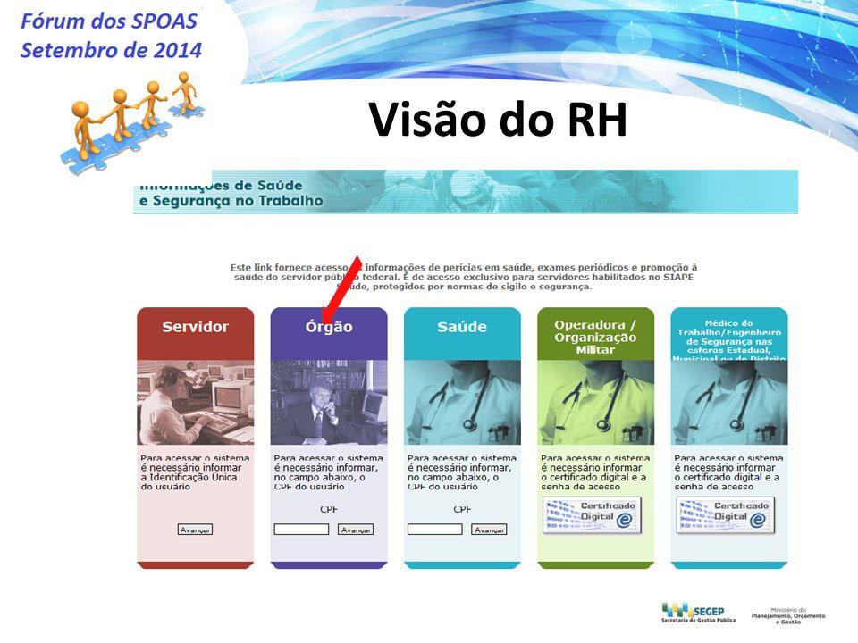 Visão do RH
