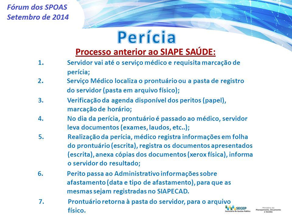 Dados Extraídos do SIAPE SAÚDE em janeiro de 2014.