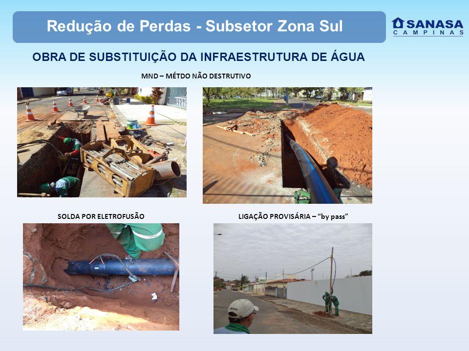 OBRA DE SUBSTITUIÇÃO DA INFRAESTRUTURA DE ÁGUA MND – MÉTDO NÃO DESTRUTIVO Redução de Perdas - Subsetor Zona Sul SOLDA POR ELETROFUSÃOLIGAÇÃO PROVISÁRI