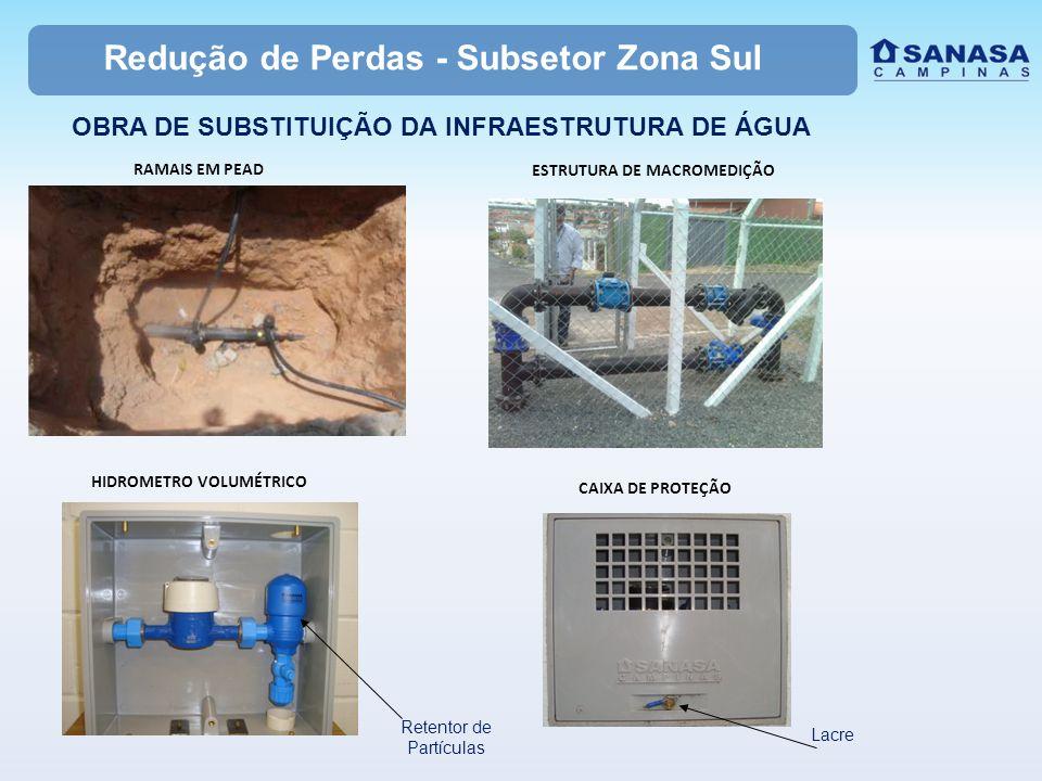 RAMAIS EM PEAD Redução de Perdas - Subsetor Zona Sul Retentor de Partículas Lacre OBRA DE SUBSTITUIÇÃO DA INFRAESTRUTURA DE ÁGUA ESTRUTURA DE MACROMED