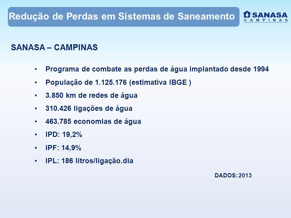 Redução de Perdas em Sistemas de Saneamento SANASA – CAMPINAS Programa de combate as perdas de água implantado desde 1994 População de 1.125.176 (esti
