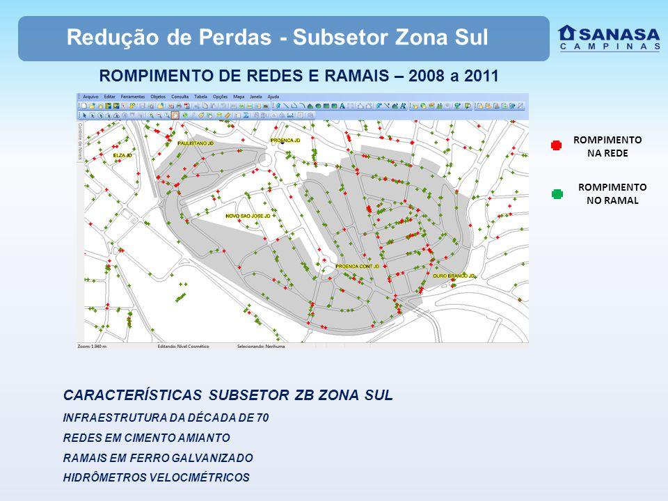 ROMPIMENTO DE REDES E RAMAIS – 2008 a 2011 CARACTERÍSTICAS SUBSETOR ZB ZONA SUL INFRAESTRUTURA DA DÉCADA DE 70 REDES EM CIMENTO AMIANTO RAMAIS EM FERR