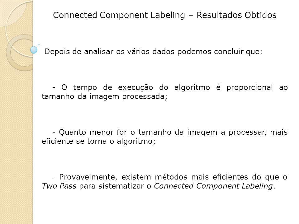 Connected Component Labeling – Resultados Obtidos Depois de analisar os vários dados podemos concluir que: - O tempo de execução do algoritmo é proporcional ao tamanho da imagem processada; - Quanto menor for o tamanho da imagem a processar, mais eficiente se torna o algoritmo; - Provavelmente, existem métodos mais eficientes do que o Two Pass para sistematizar o Connected Component Labeling.