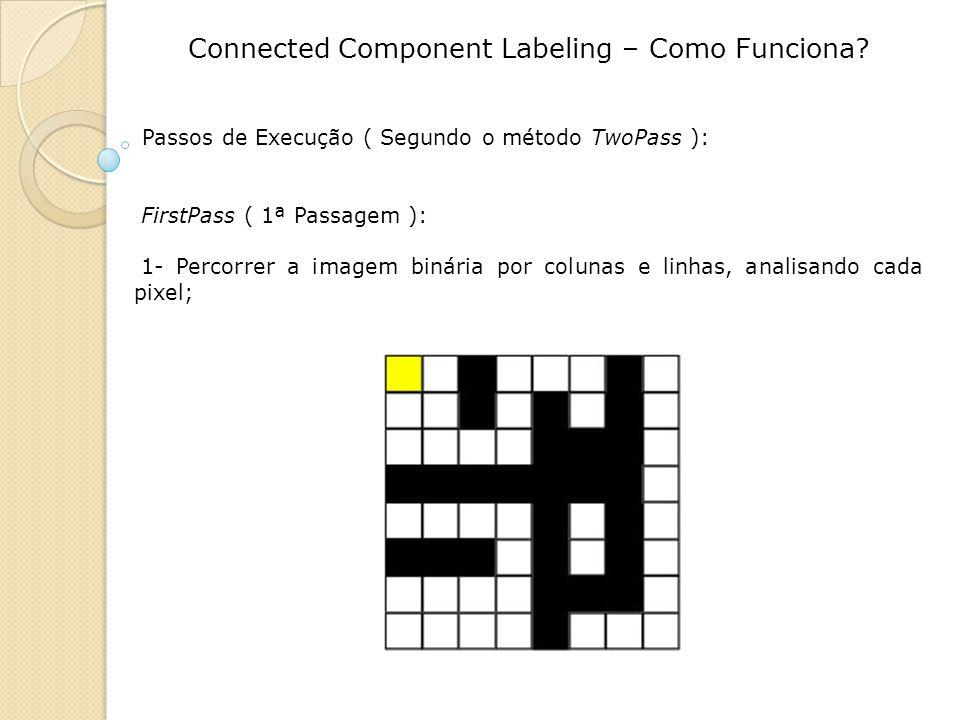 Connected Component Labeling – Como Funciona? Passos de Execução ( Segundo o método TwoPass ): FirstPass ( 1ª Passagem ): 1- Percorrer a imagem binári