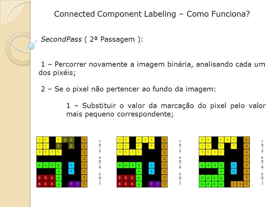 Connected Component Labeling – Como Funciona? SecondPass ( 2ª Passagem ): 1 – Percorrer novamente a imagem binária, analisando cada um dos pixéis; 2 –