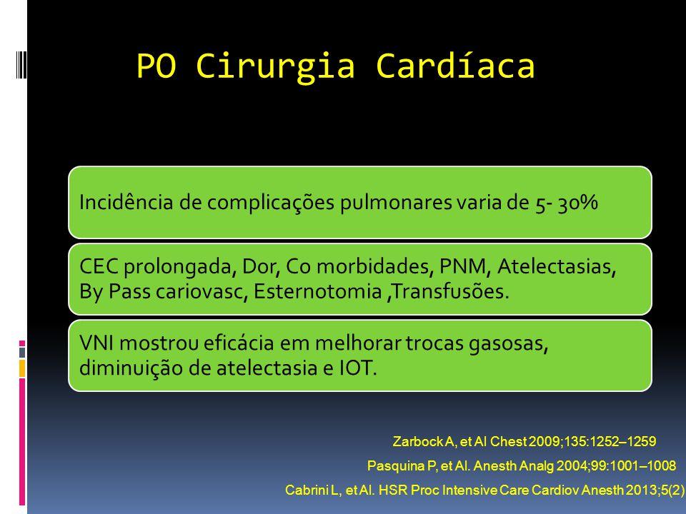 PO Cirurgia Cardíaca Incidência de complicações pulmonares varia de 5- 30% CEC prolongada, Dor, Co morbidades, PNM, Atelectasias, By Pass cariovasc, E