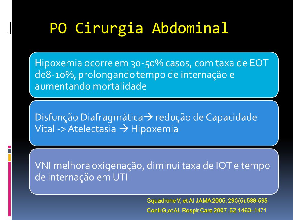 PO Cirurgia Abdominal Hipoxemia ocorre em 30-50% casos, com taxa de EOT de8-10%, prolongando tempo de internação e aumentando mortalidade Disfunção Di