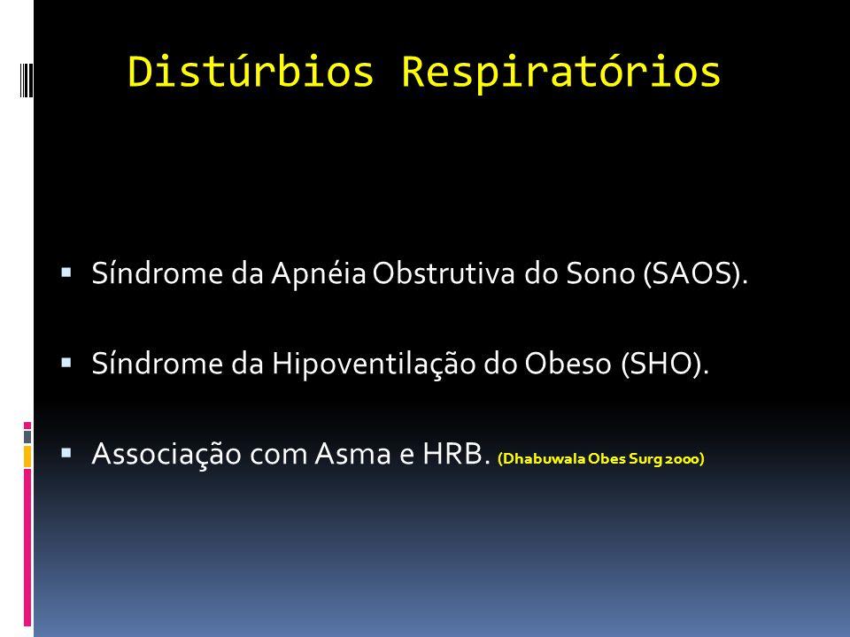 Distúrbios Respiratórios  Síndrome da Apnéia Obstrutiva do Sono (SAOS).  Síndrome da Hipoventilação do Obeso (SHO).  Associação com Asma e HRB. (Dh